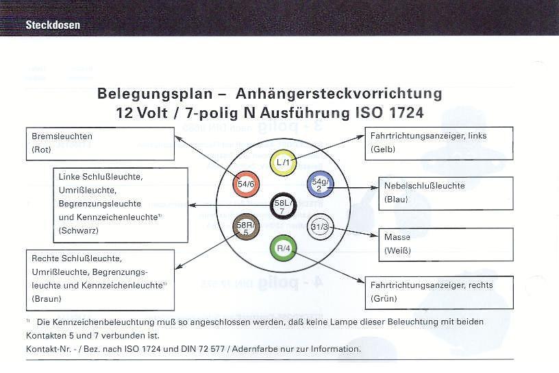 Ungewöhnlich 4 Poliger Anhängerstecker Schaltplan Galerie - Der ...