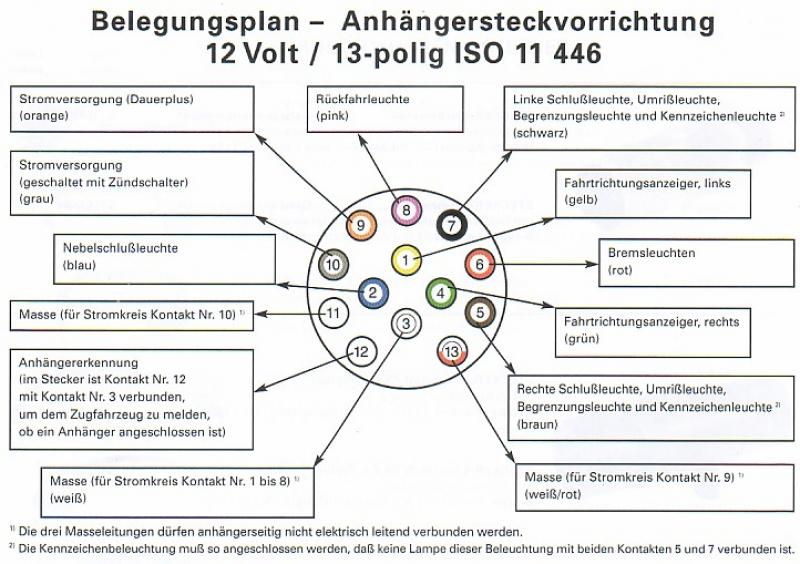 Tolle Top 10 Beispiele 7 Stecker Anhänger Schaltplan Galerie - Der ...