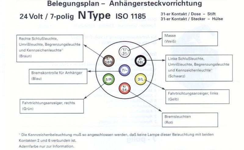 Wunderbar 7 Poliger Schaltplan Ideen - Die Besten Elektrischen ...